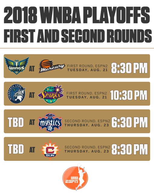 2018 WNBA Playoffs